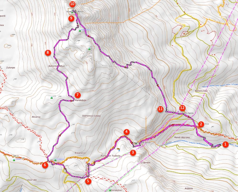 Route Aizkorri