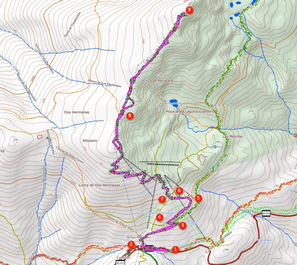 Route Peñalara