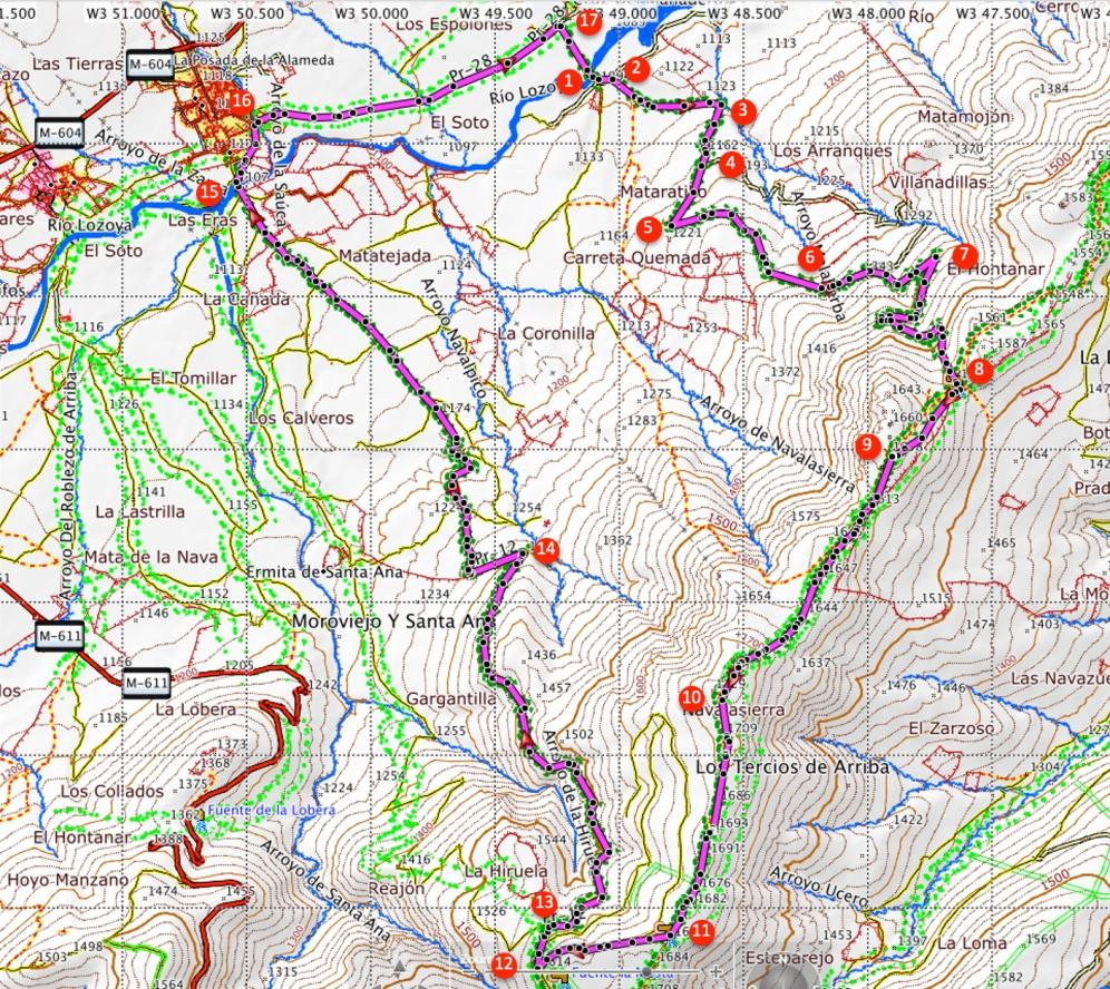 Route Pico el Espartal