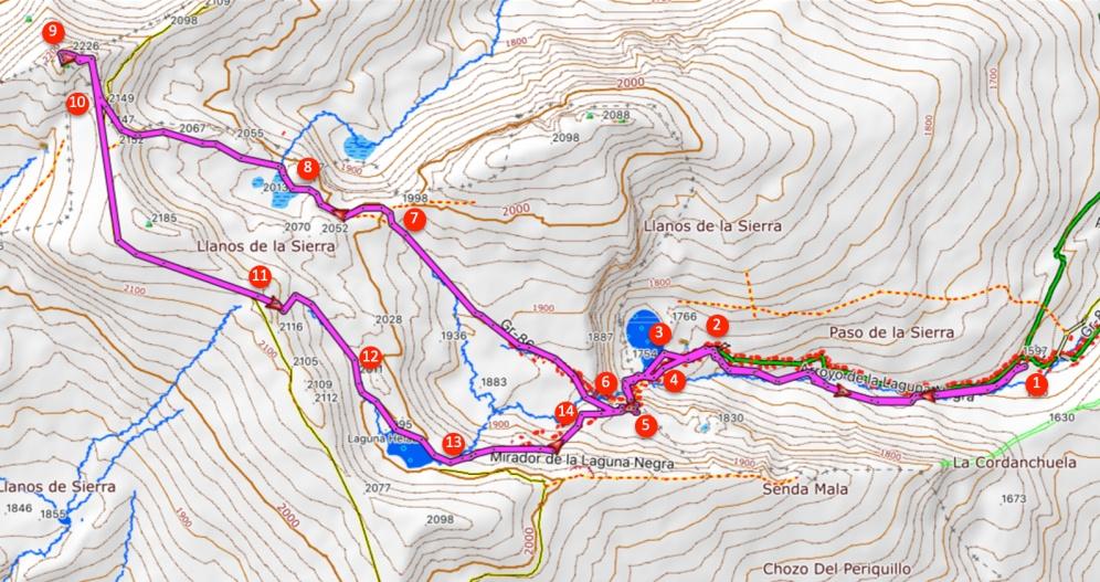 Route Urbión